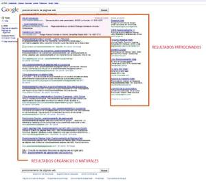 posicionamiento en google: seo y sem